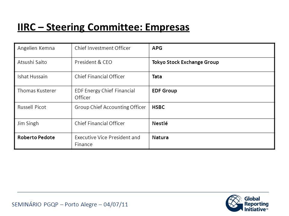 IIRC – Steering Committee: Empresas