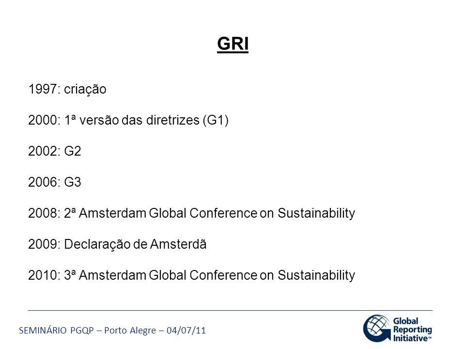 GRI 1997: criação 2000: 1ª versão das diretrizes (G1) 2002: G2