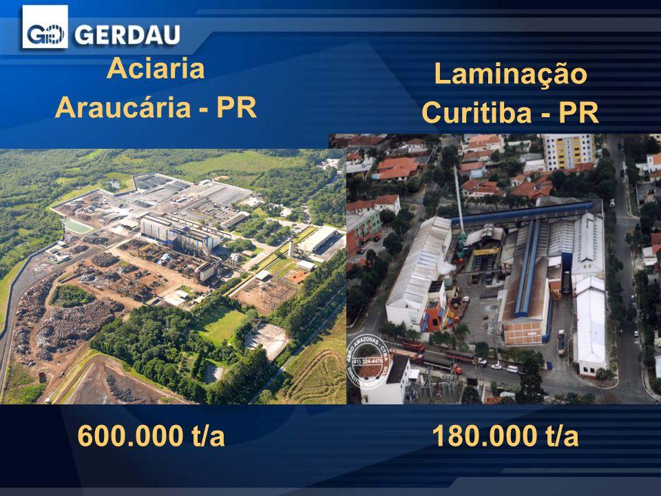 Aciaria Araucária - PR Laminação Curitiba - PR 600.000 t/a 180.000 t/a