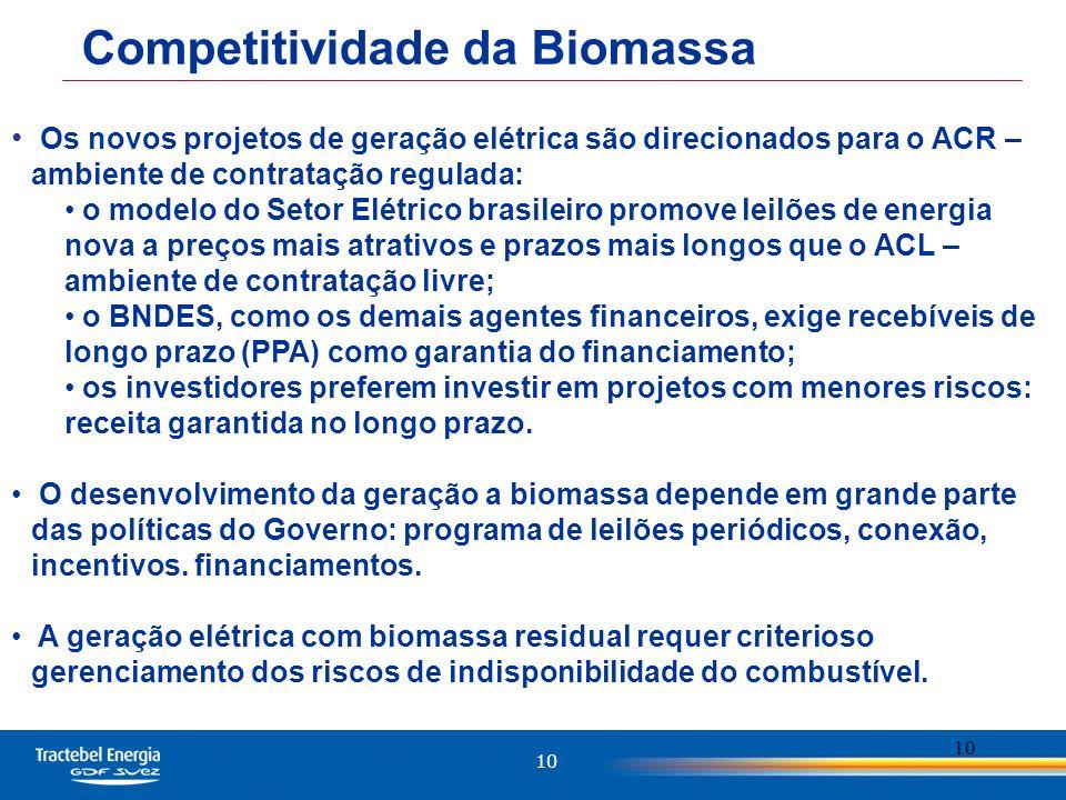 Competitividade da Biomassa