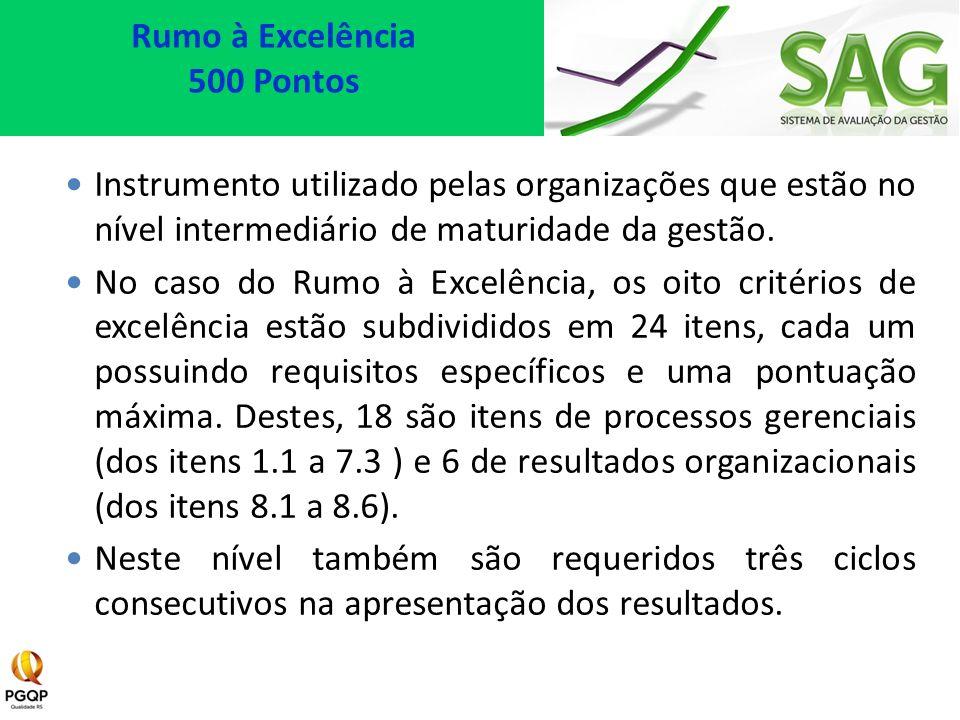 Rumo à Excelência 500 Pontos. Instrumento utilizado pelas organizações que estão no nível intermediário de maturidade da gestão.