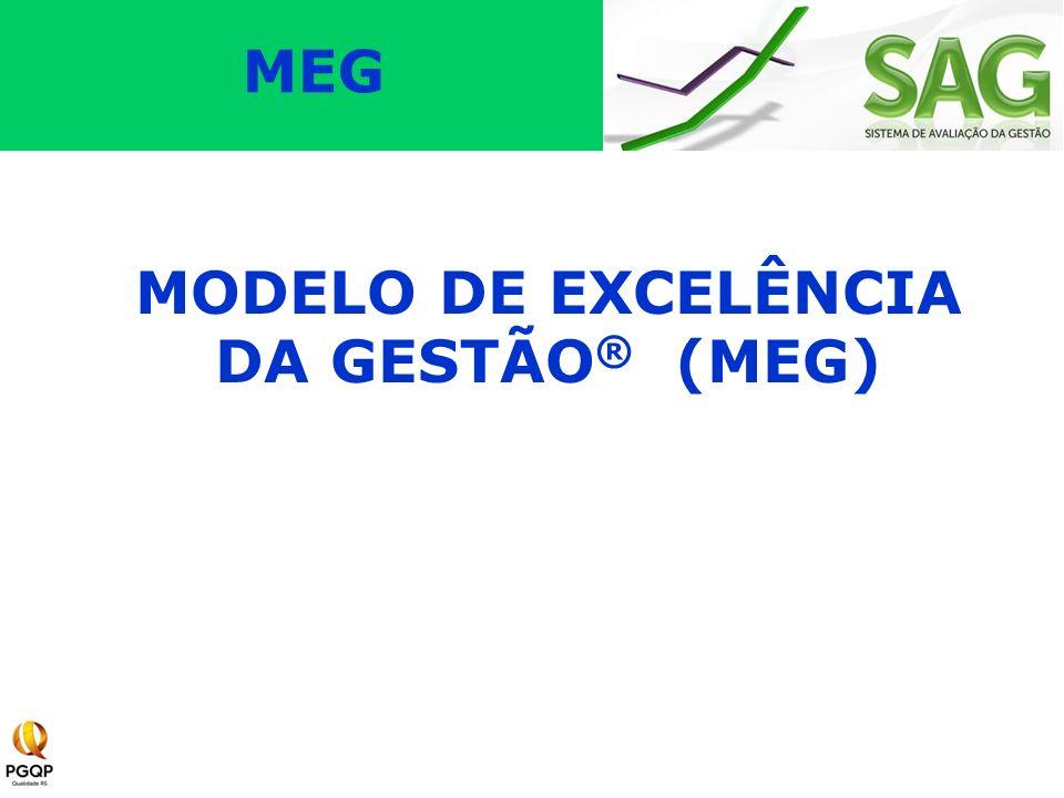 MODELO DE EXCELÊNCIA DA GESTÃO® (MEG)