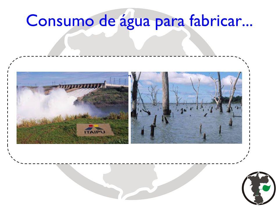 Consumo de água para fabricar...