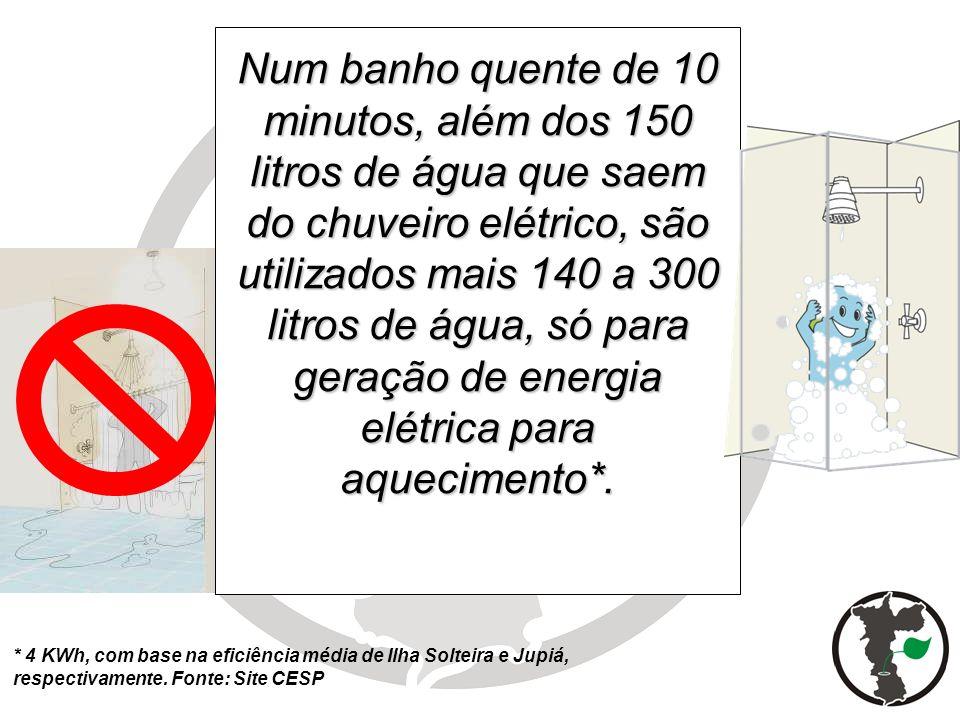 Num banho quente de 10 minutos, além dos 150 litros de água que saem do chuveiro elétrico, são utilizados mais 140 a 300 litros de água, só para geração de energia elétrica para aquecimento*.
