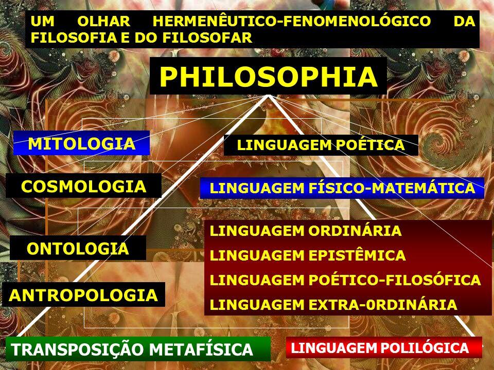 LINGUAGEM FÍSICO-MATEMÁTICA