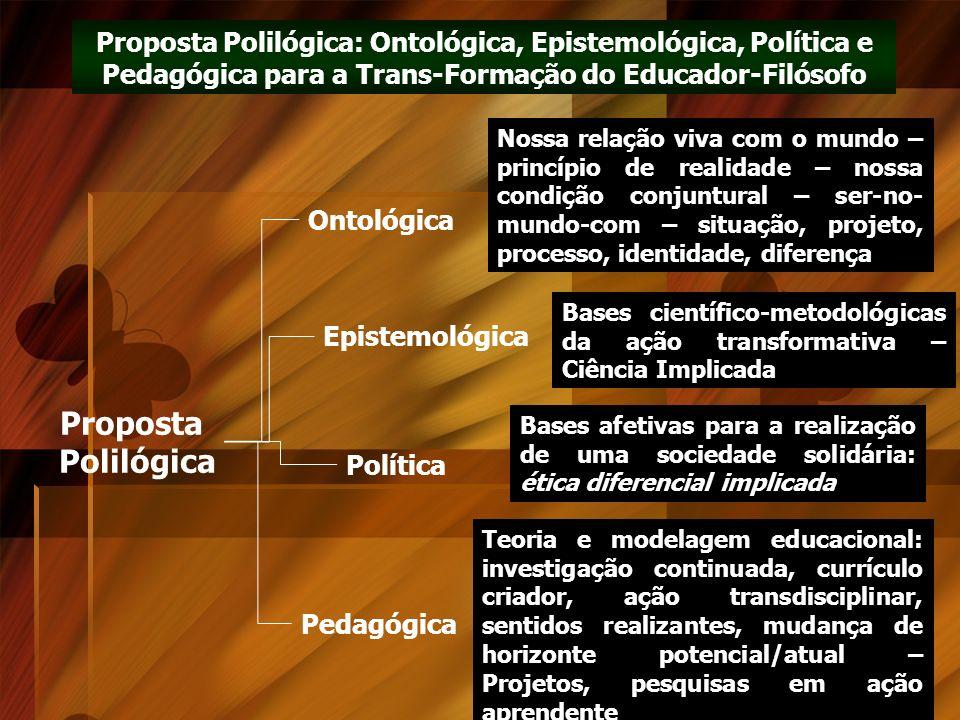 Proposta Polilógica: Ontológica, Epistemológica, Política e Pedagógica para a Trans-Formação do Educador-Filósofo