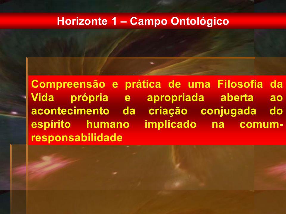 Horizonte 1 – Campo Ontológico