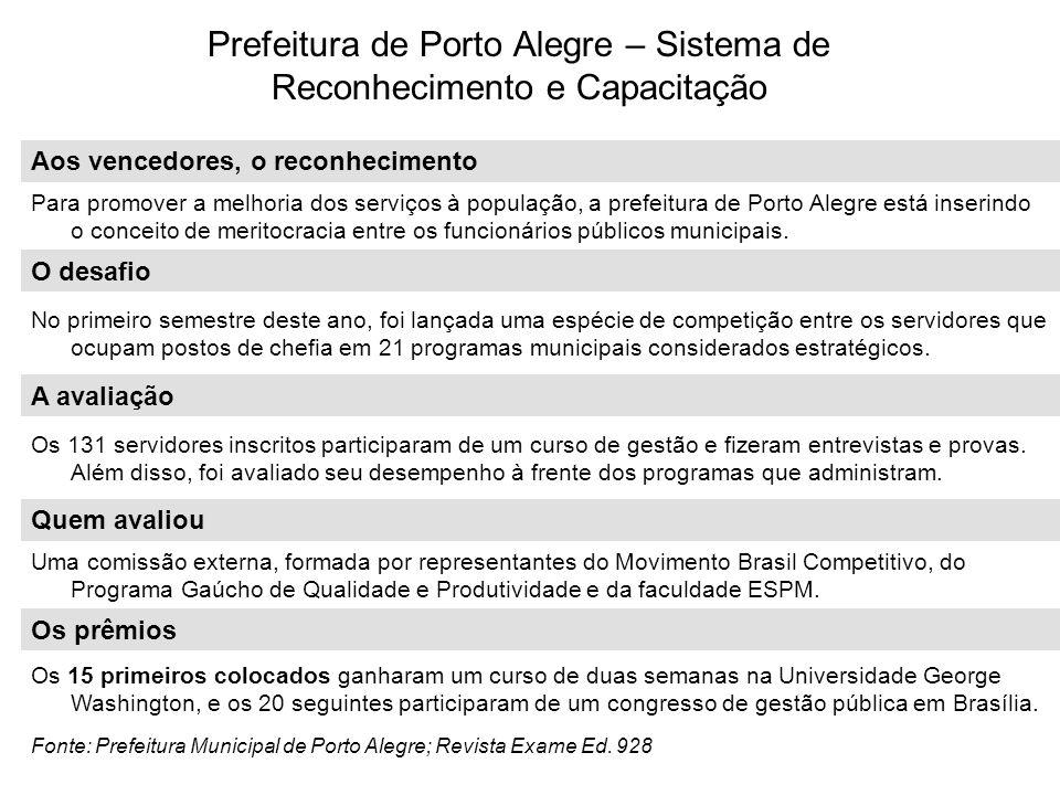 Prefeitura de Porto Alegre – Sistema de Reconhecimento e Capacitação