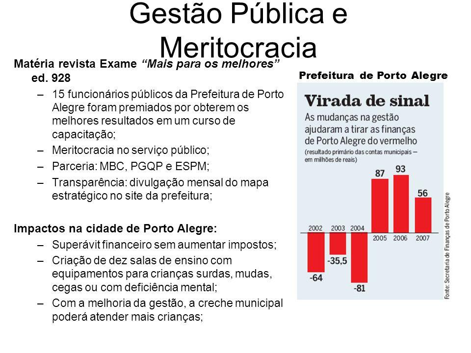 Gestão Pública e Meritocracia