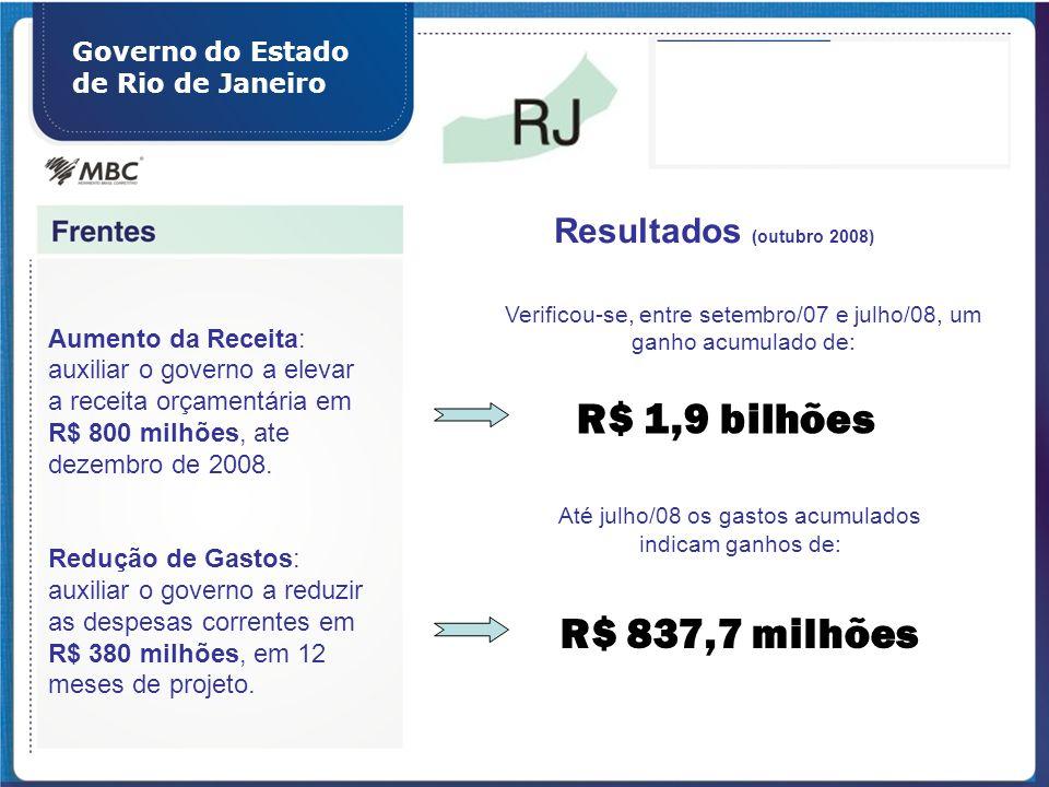 R$ 1,9 bilhões R$ 837,7 milhões Resultados (outubro 2008)