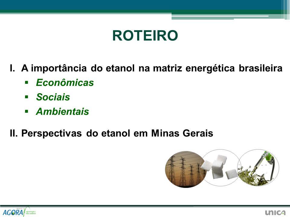 ROTEIRO A importância do etanol na matriz energética brasileira