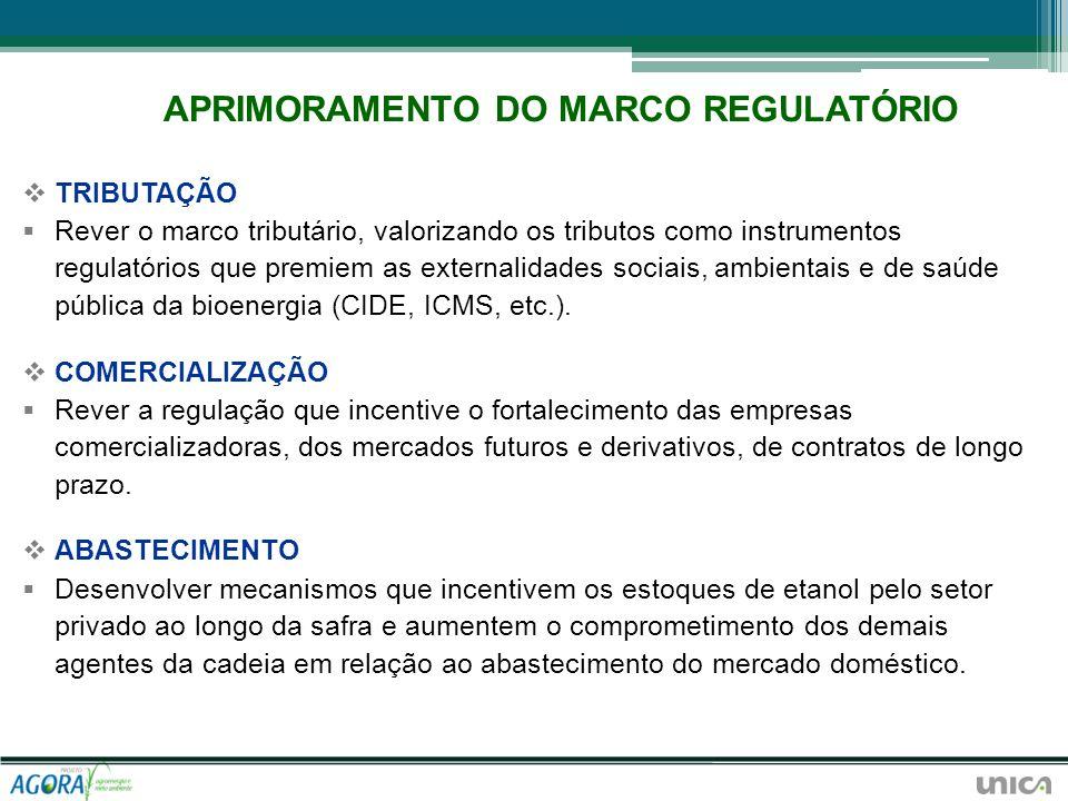 APRIMORAMENTO DO MARCO REGULATÓRIO