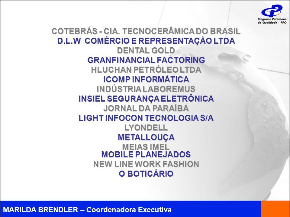 COTEBRÁS - CIA. TECNOCERÂMICA DO BRASIL