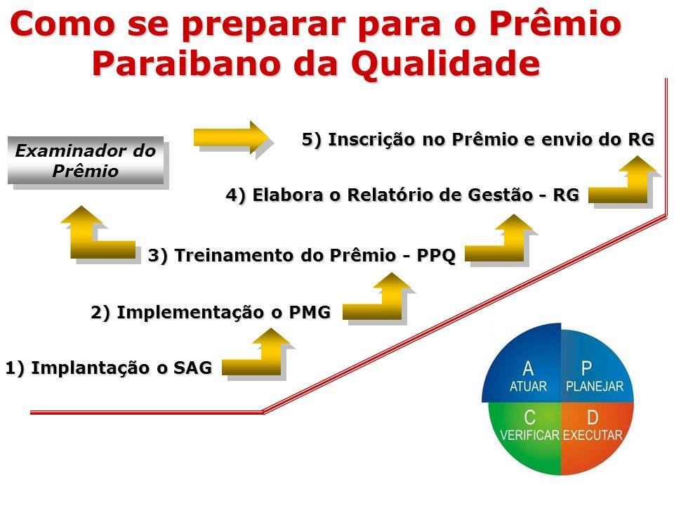 Como se preparar para o Prêmio Paraibano da Qualidade