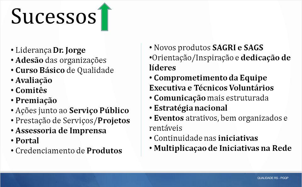 Sucessos Novos produtos SAGRI e SAGS Liderança Dr. Jorge