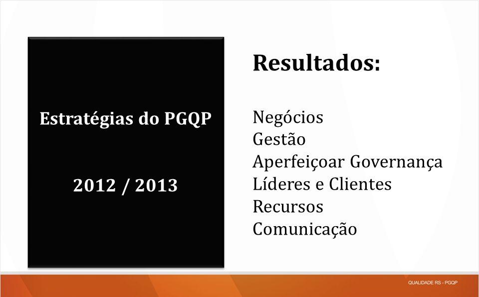 Resultados: Estratégias do PGQP Negócios Gestão Aperfeiçoar Governança
