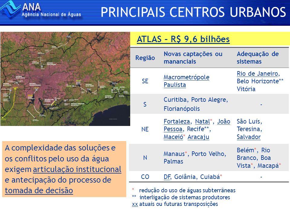 PRINCIPAIS CENTROS URBANOS