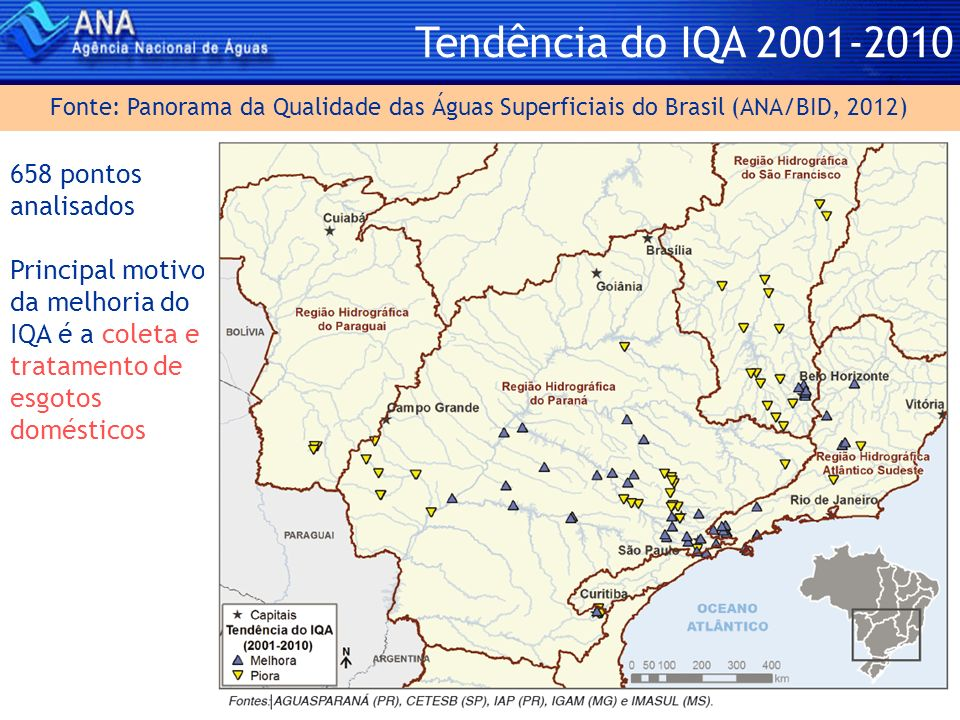 Tendência do IQA 2001-2010 658 pontos analisados