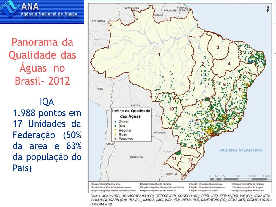 Panorama da Qualidade das Águas no Brasil– 2012