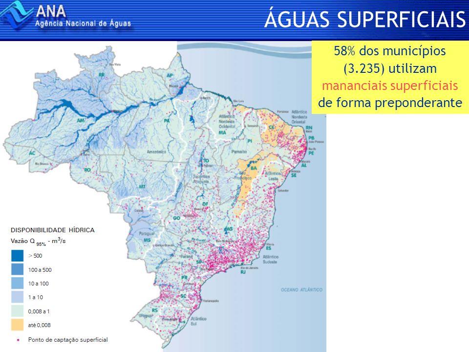 ÁGUAS SUPERFICIAIS 58% dos municípios (3.235) utilizam mananciais superficiais de forma preponderante.