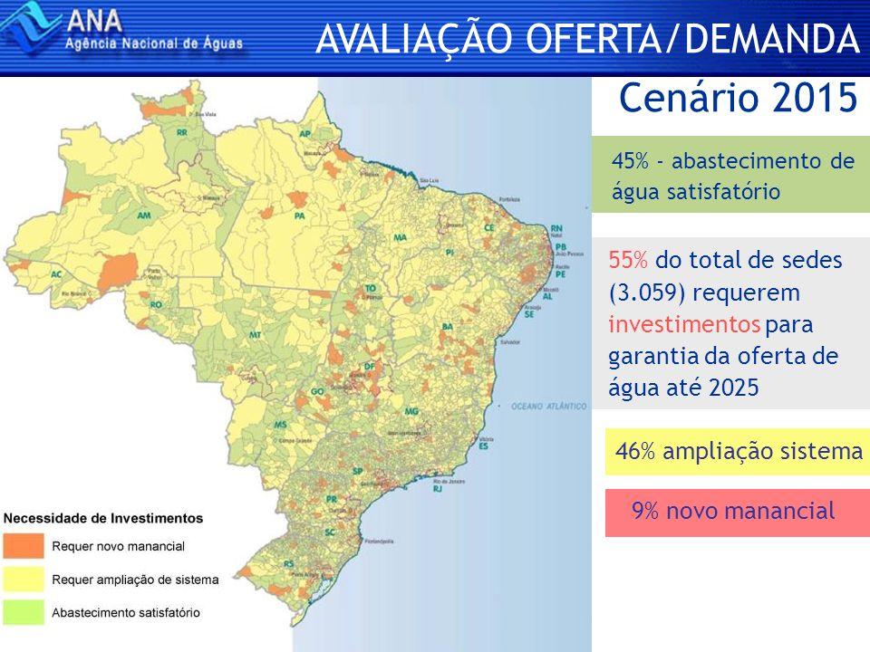 AVALIAÇÃO OFERTA/DEMANDA Cenário 2015