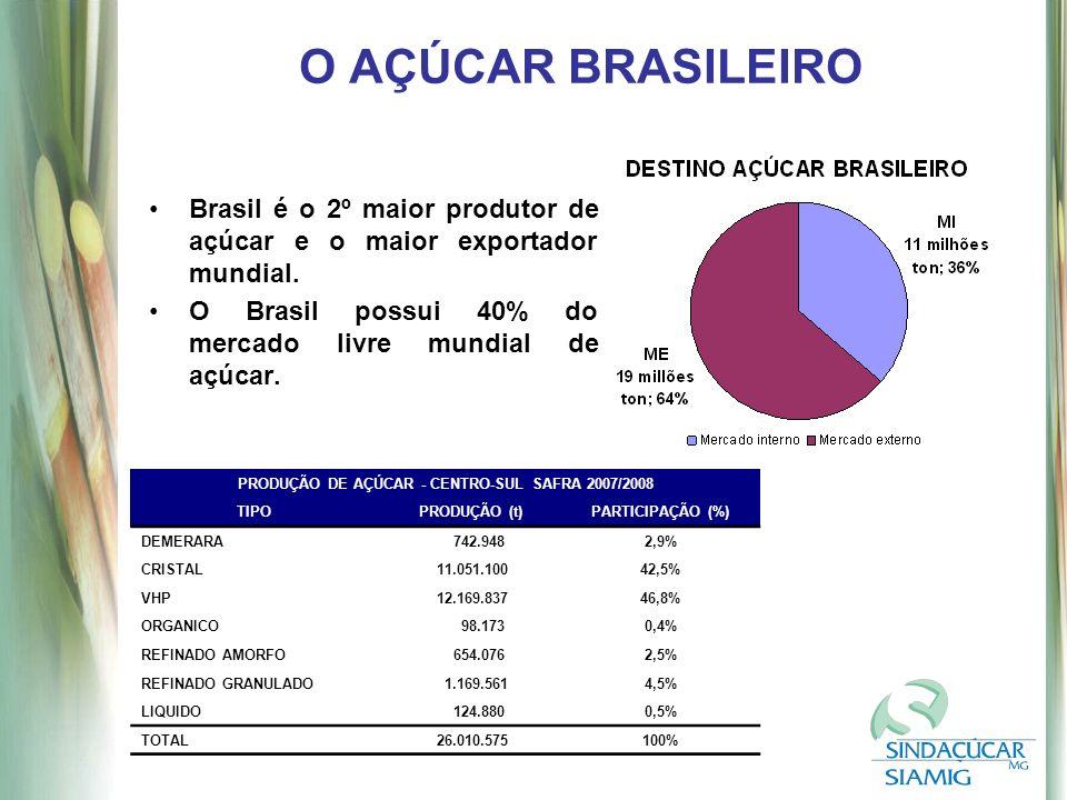 PRODUÇÃO DE AÇÚCAR - CENTRO-SUL SAFRA 2007/2008