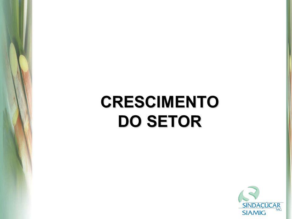 CRESCIMENTO DO SETOR