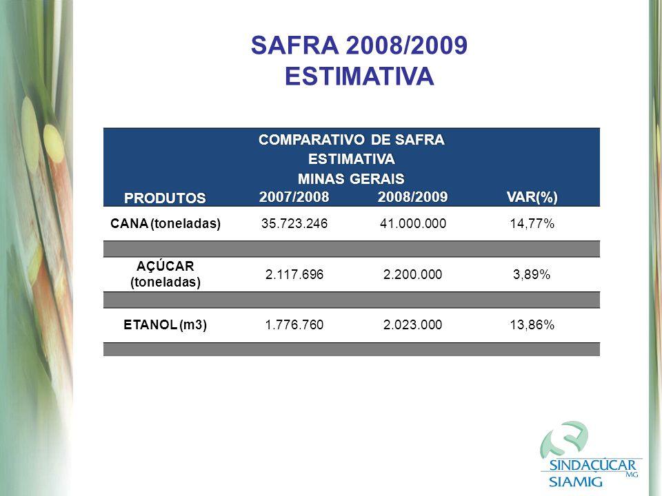 SAFRA 2008/2009 ESTIMATIVA COMPARATIVO DE SAFRA ESTIMATIVA