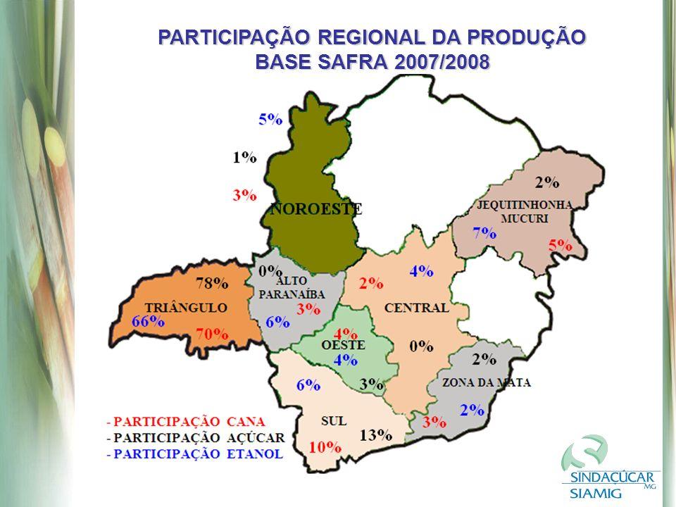 PARTICIPAÇÃO REGIONAL DA PRODUÇÃO