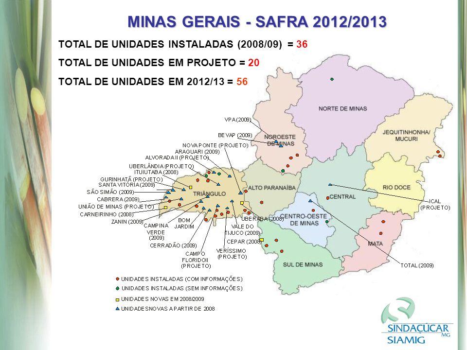 MINAS GERAIS - SAFRA 2012/2013 TOTAL DE UNIDADES INSTALADAS (2008/09) = 36. TOTAL DE UNIDADES EM PROJETO = 20.