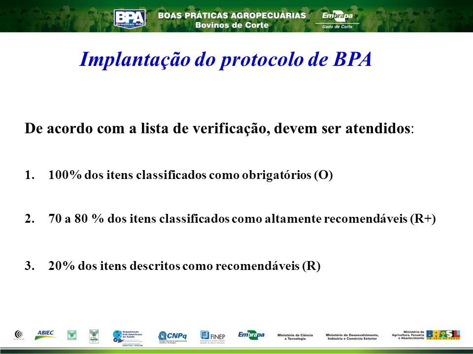 Implantação do protocolo de BPA