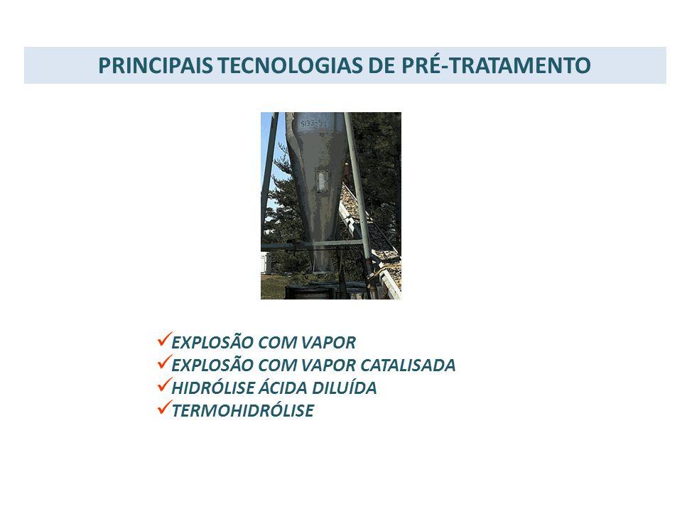 PRINCIPAIS TECNOLOGIAS DE PRÉ-TRATAMENTO
