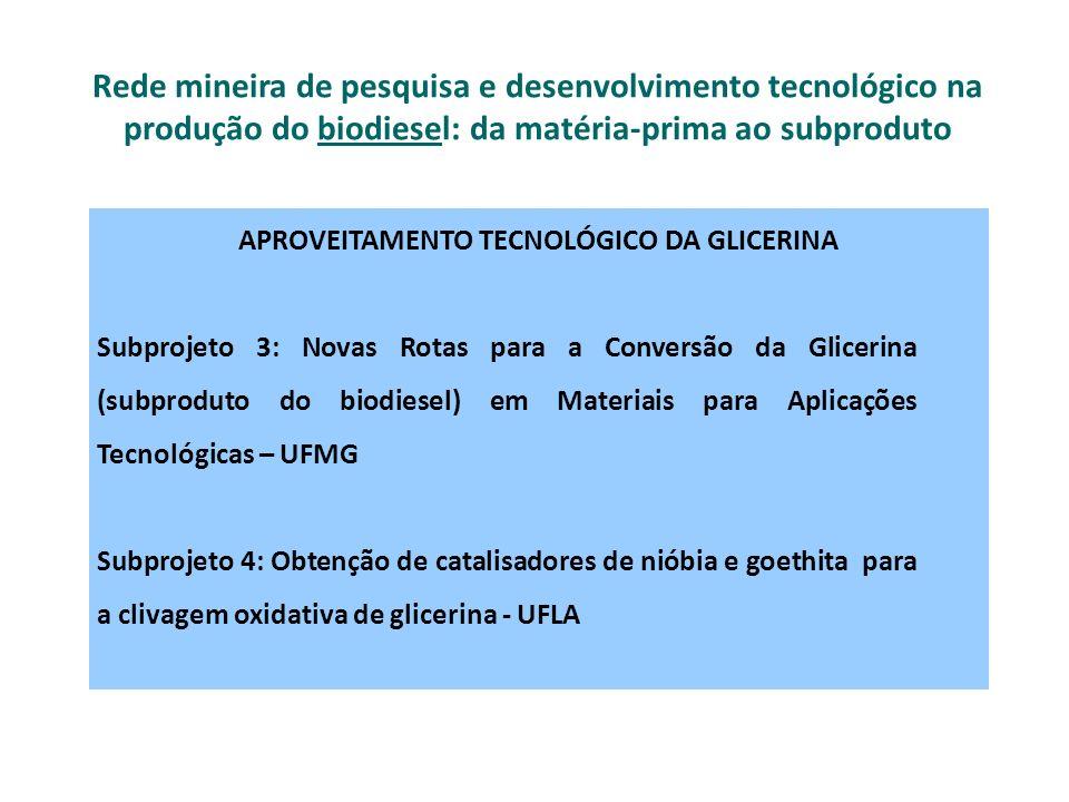 APROVEITAMENTO TECNOLÓGICO DA GLICERINA