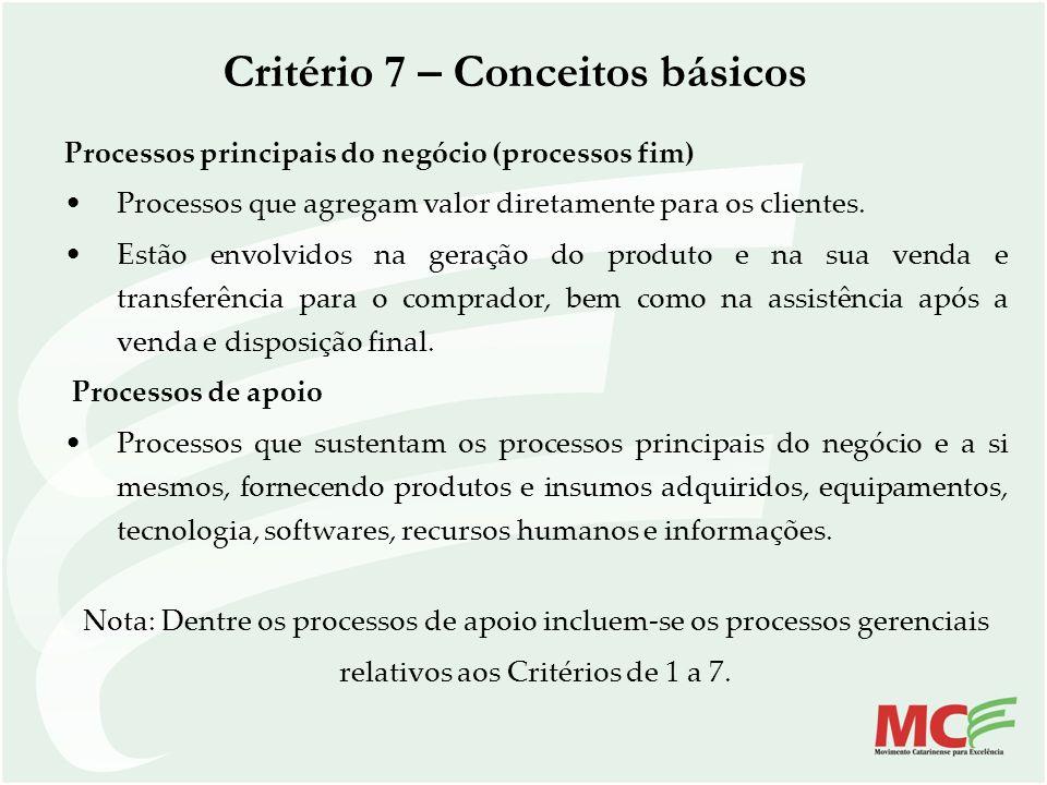 Critério 7 – Conceitos básicos