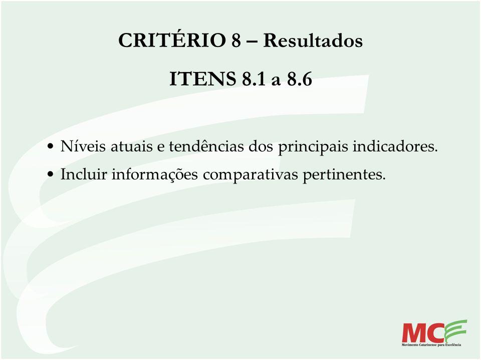 CRITÉRIO 8 – Resultados ITENS 8.1 a 8.6