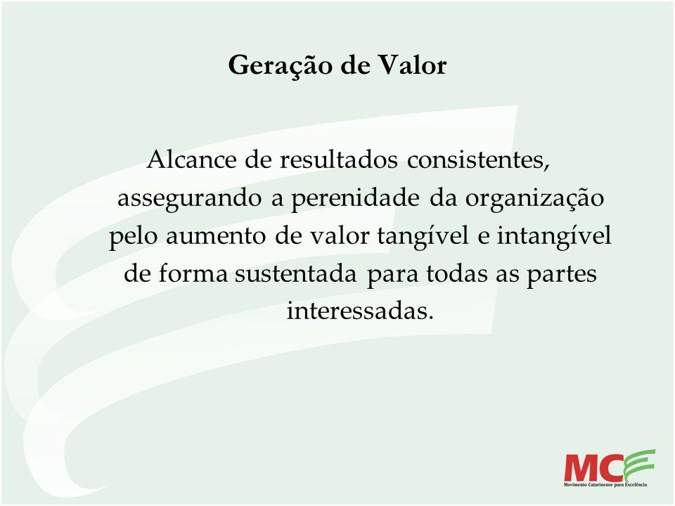 Geração de Valor