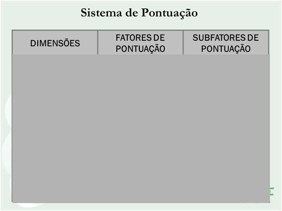 Sistema de Pontuação DIMENSÕES FATORES DE PONTUAÇÃO