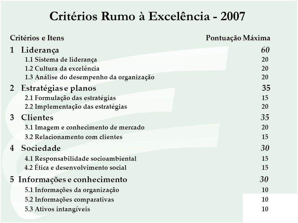 Critérios Rumo à Excelência - 2007