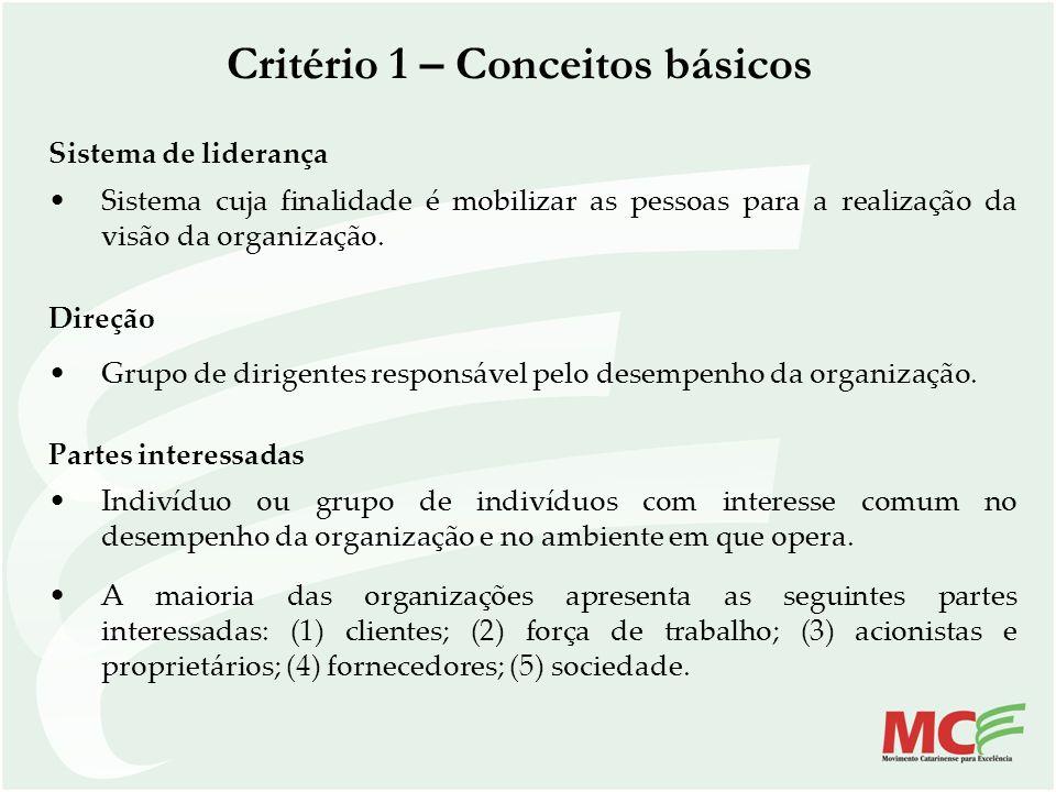 Critério 1 – Conceitos básicos