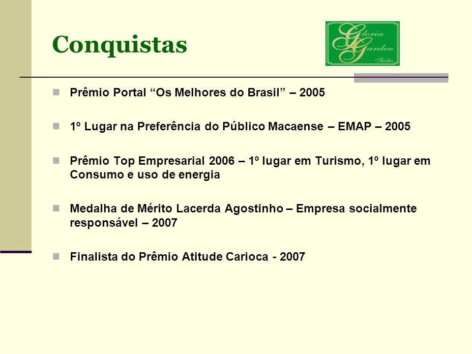 Conquistas Prêmio Portal Os Melhores do Brasil – 2005