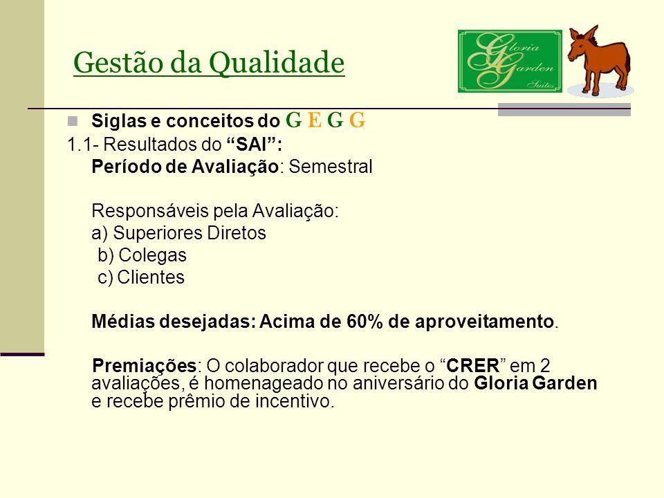 Gestão da Qualidade Siglas e conceitos do G E G G
