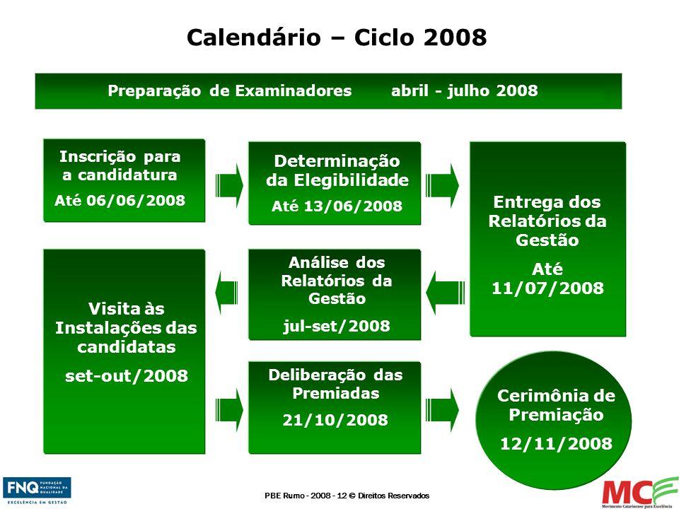Calendário – Ciclo 2008 Determinação da Elegibilidade