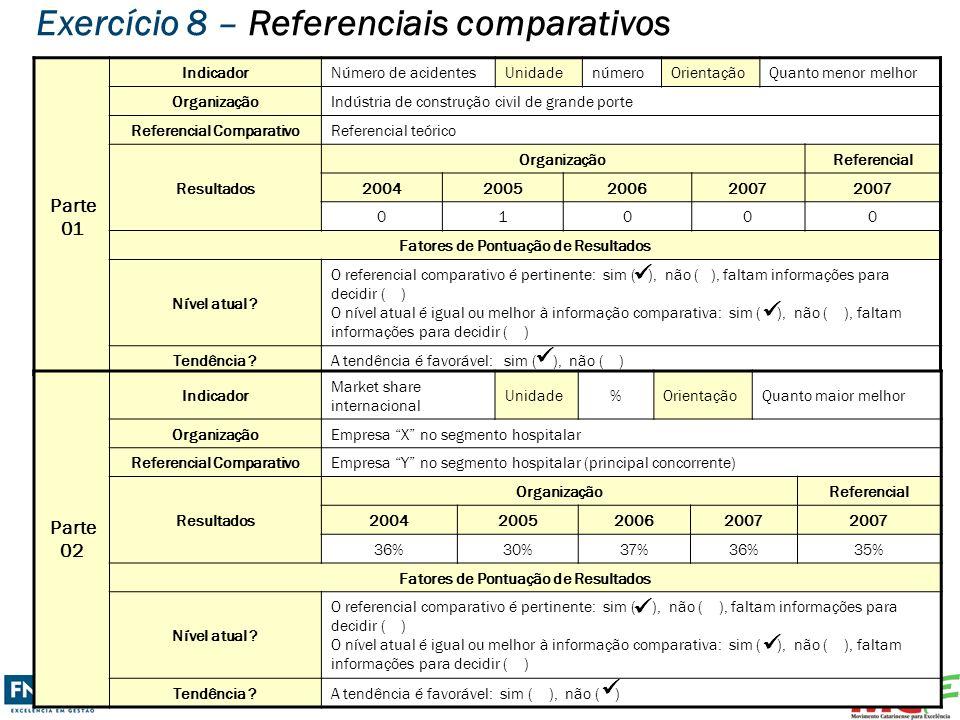 Exercício 8 – Referenciais comparativos