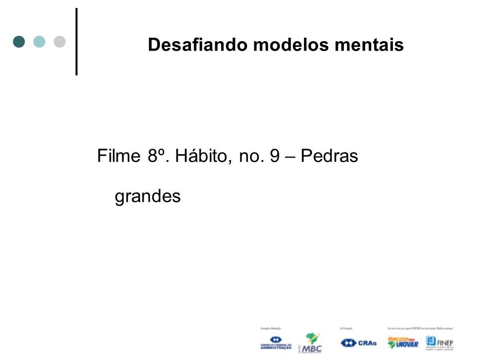 Desafiando modelos mentais
