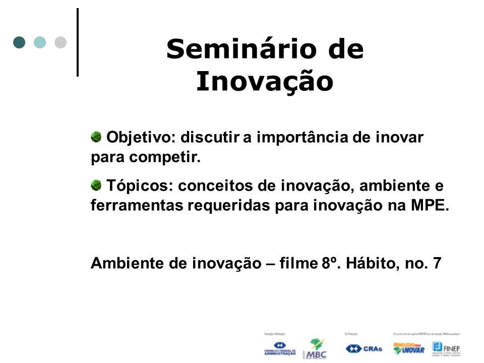 Seminário de InovaçãoObjetivo: discutir a importância de inovar para competir.