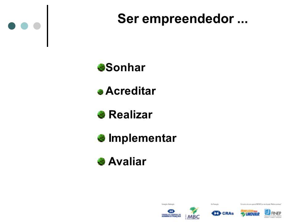 Ser empreendedor ... Sonhar Acreditar Realizar Implementar Avaliar