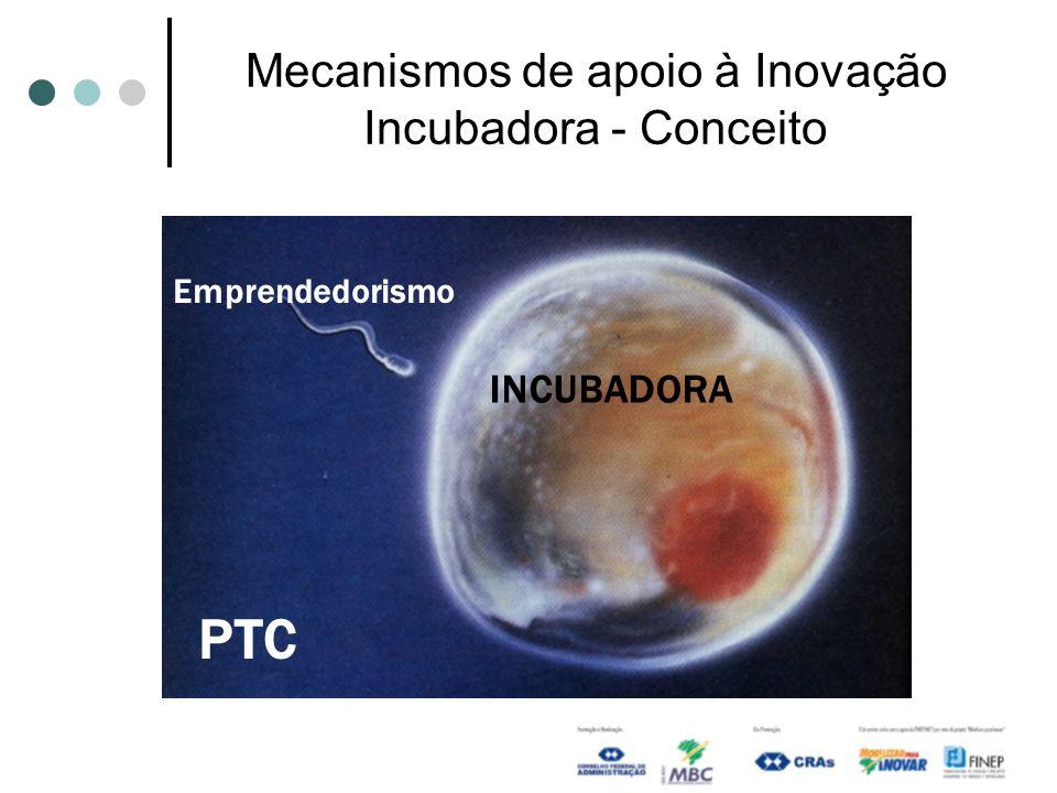 Mecanismos de apoio à Inovação Incubadora - Conceito
