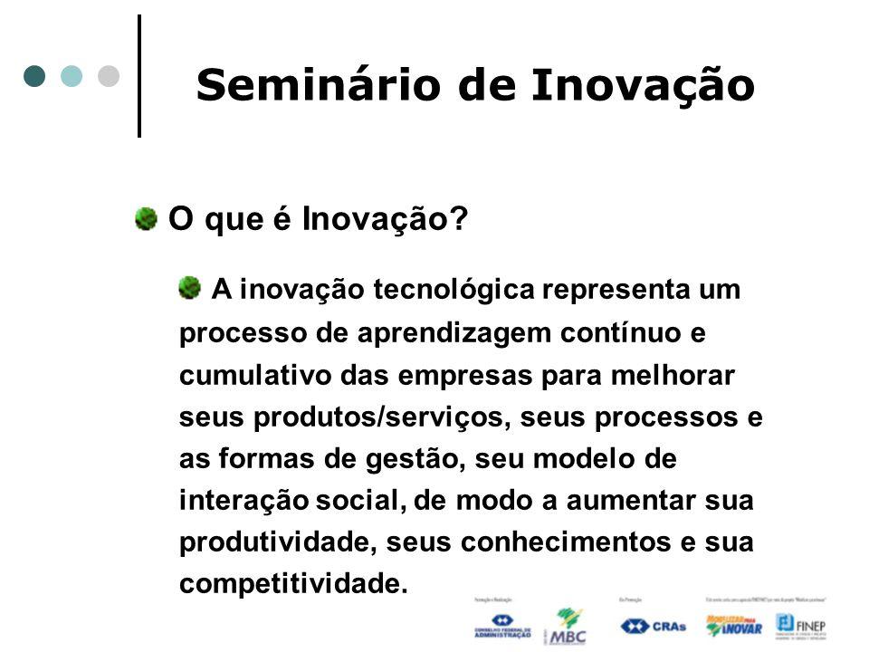 Seminário de Inovação O que é Inovação