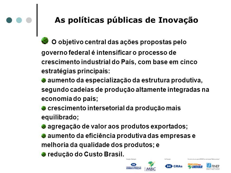 As políticas públicas de Inovação