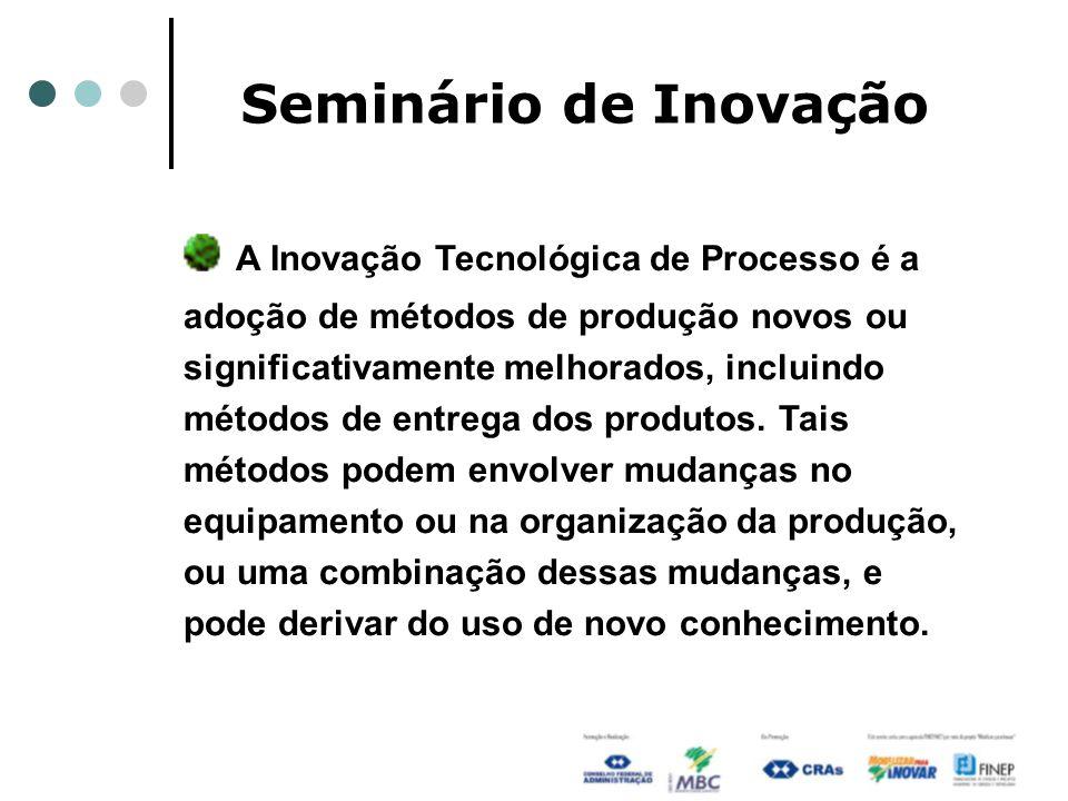 Seminário de Inovação